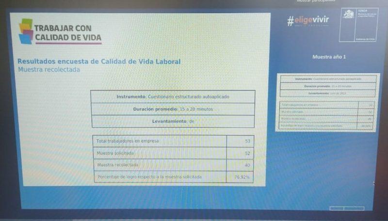 """Senda Biobío entrega resultados del segundo diagnóstico del programa      """"Trabajar en Calidad de Vida"""" a Junaeb regional"""