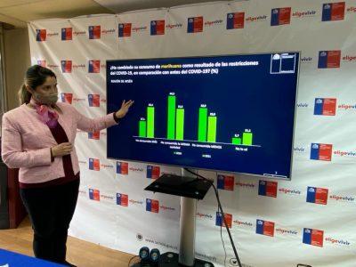 Senda Aysén entrega resultados de la segunda versión de la Encuesta Senda en tiempos de COVID 19